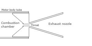 Rocket motors: Making a solid fuel model rocket motor on the mini-lathe